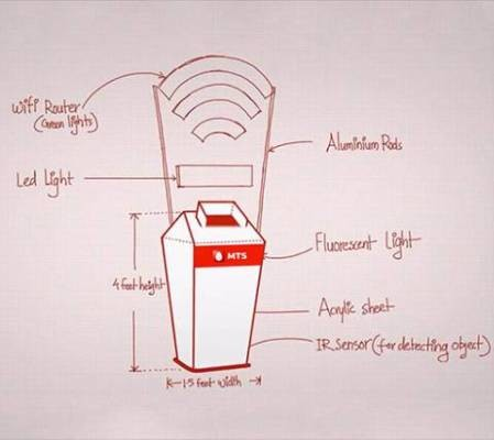 Free wi-fi dustbin by ThinkScream